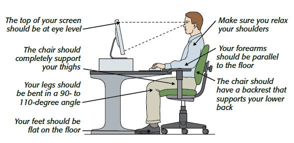 Sitting Position, pain from sitting