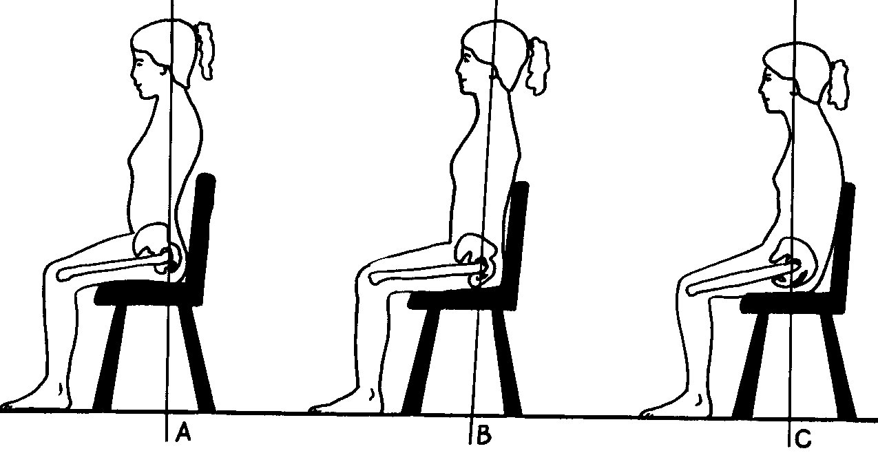 Sitting Posture, pain from sitting